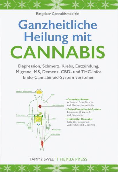Ganzheitlich Heilung mit Cannabis