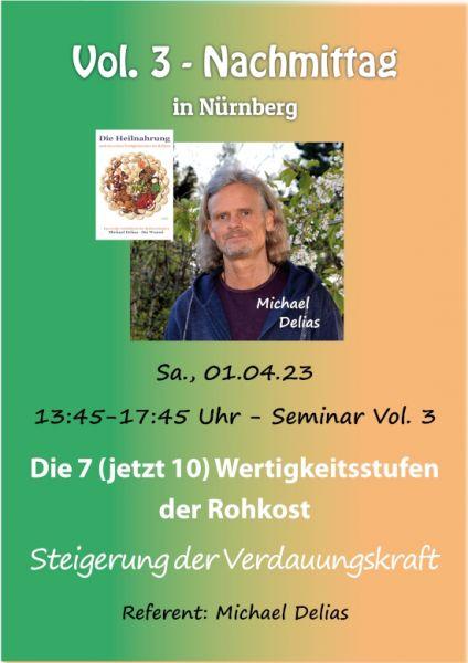 Wurzel-Seminar Vol. 3 – Nachmittag